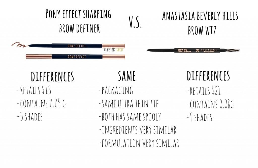 brow pencil battle